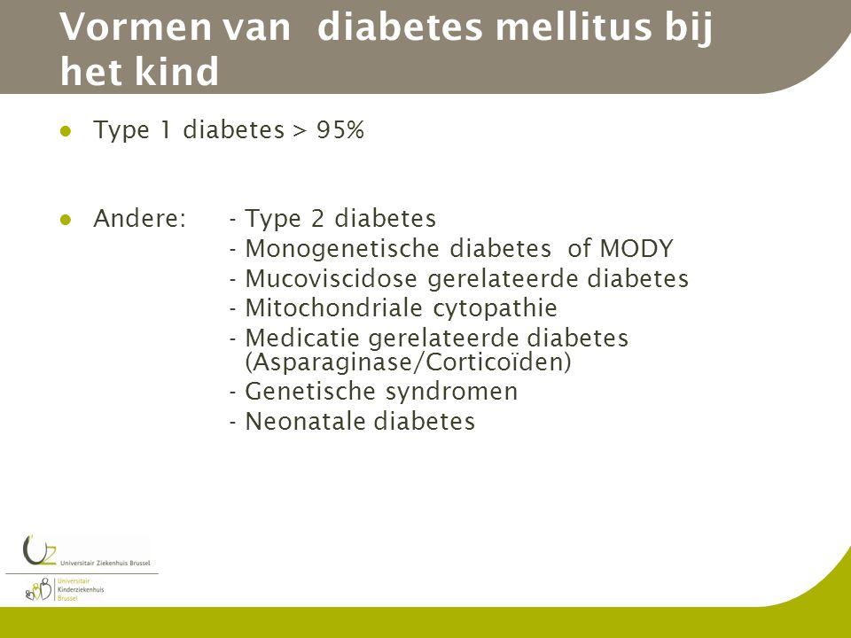 Vormen van diabetes mellitus bij het kind