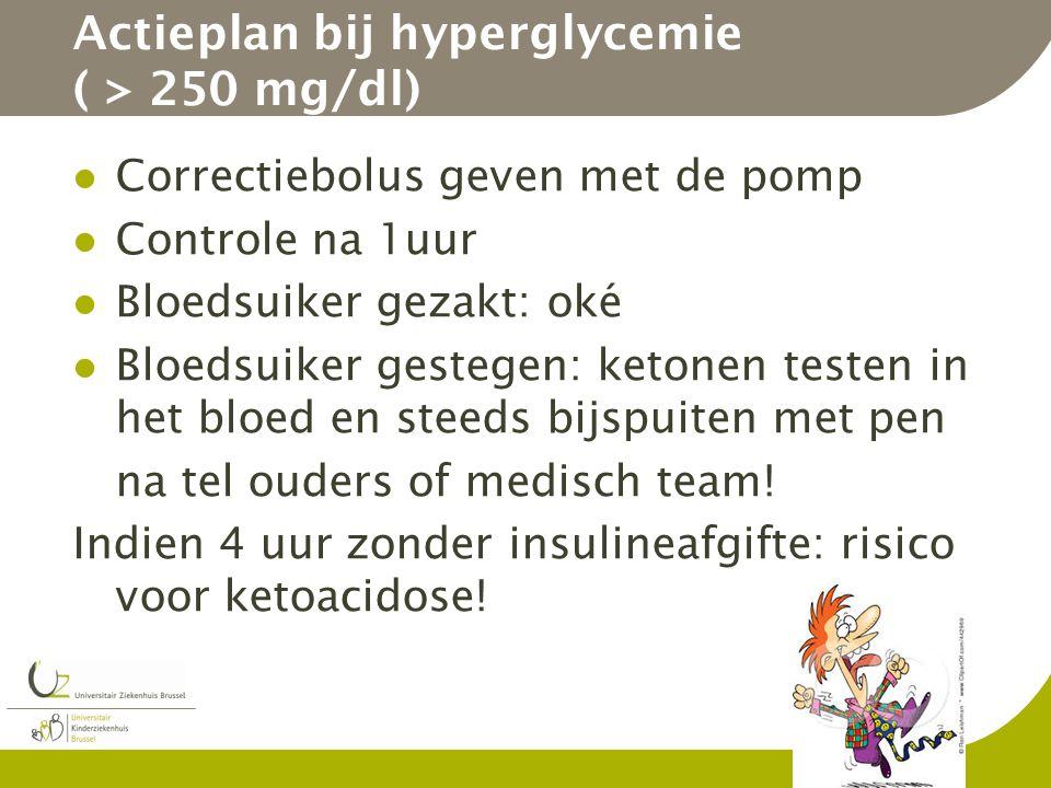 Actieplan bij hyperglycemie ( > 250 mg/dl)