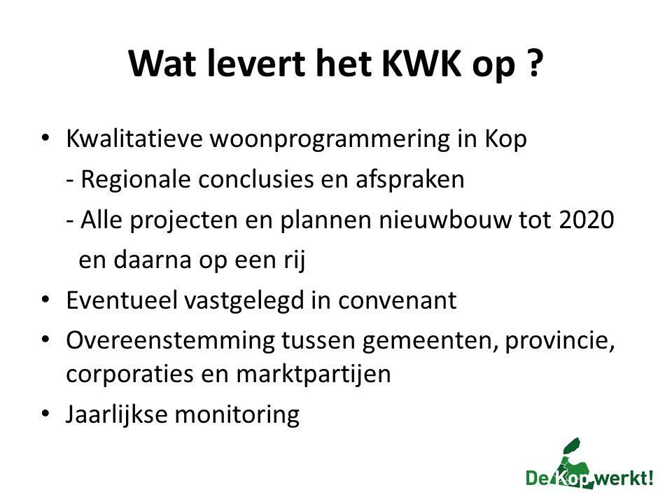 Wat levert het KWK op Kwalitatieve woonprogrammering in Kop