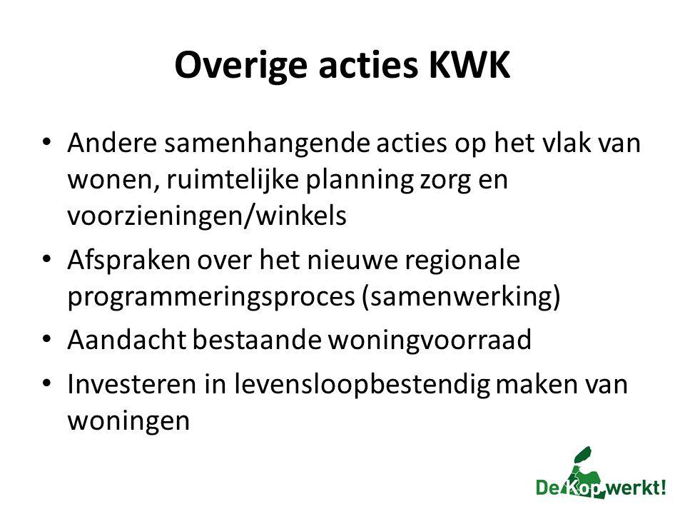 Overige acties KWK Andere samenhangende acties op het vlak van wonen, ruimtelijke planning zorg en voorzieningen/winkels.