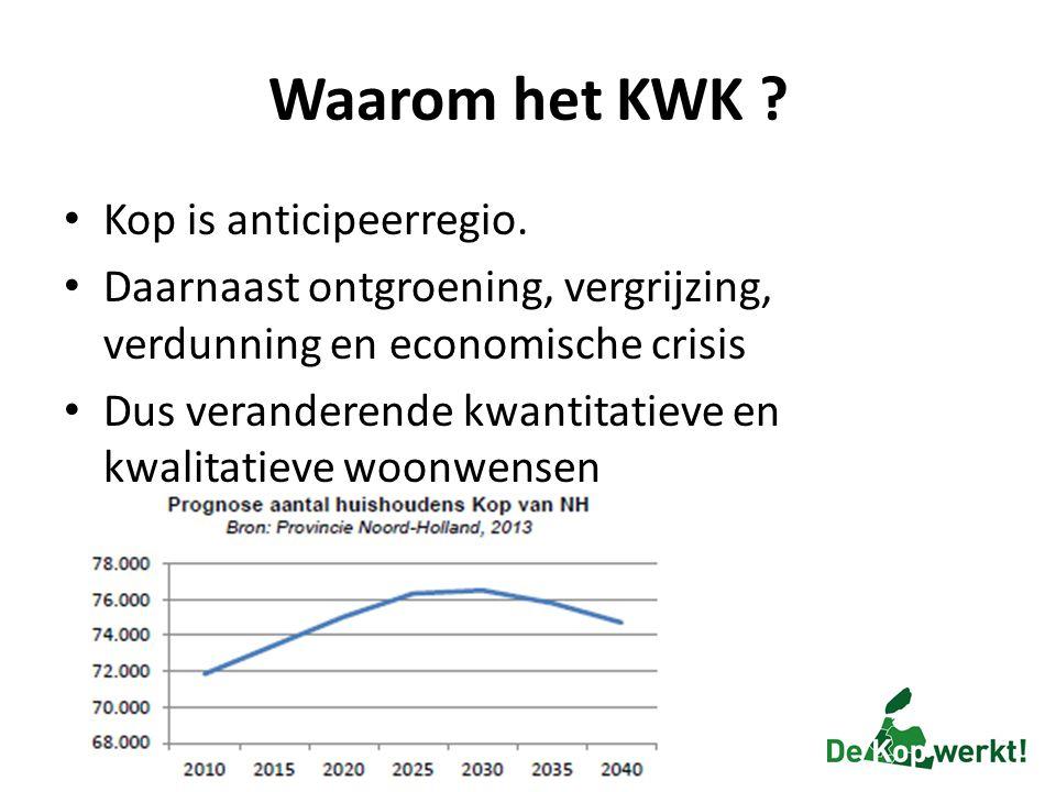 Waarom het KWK Kop is anticipeerregio.