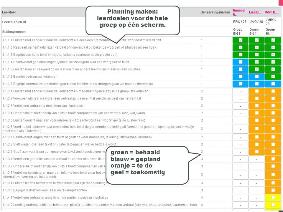 Leerlijnen in parnassys ppt download for Planning maken