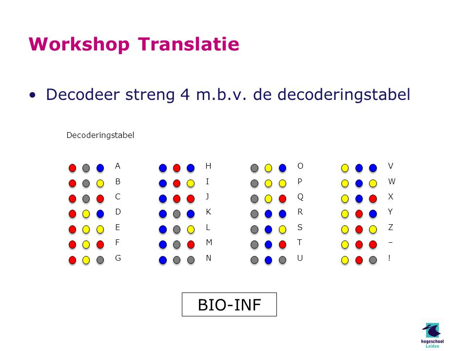 Workshop Translatie Decodeer streng 4 m.b.v. de decoderingstabel