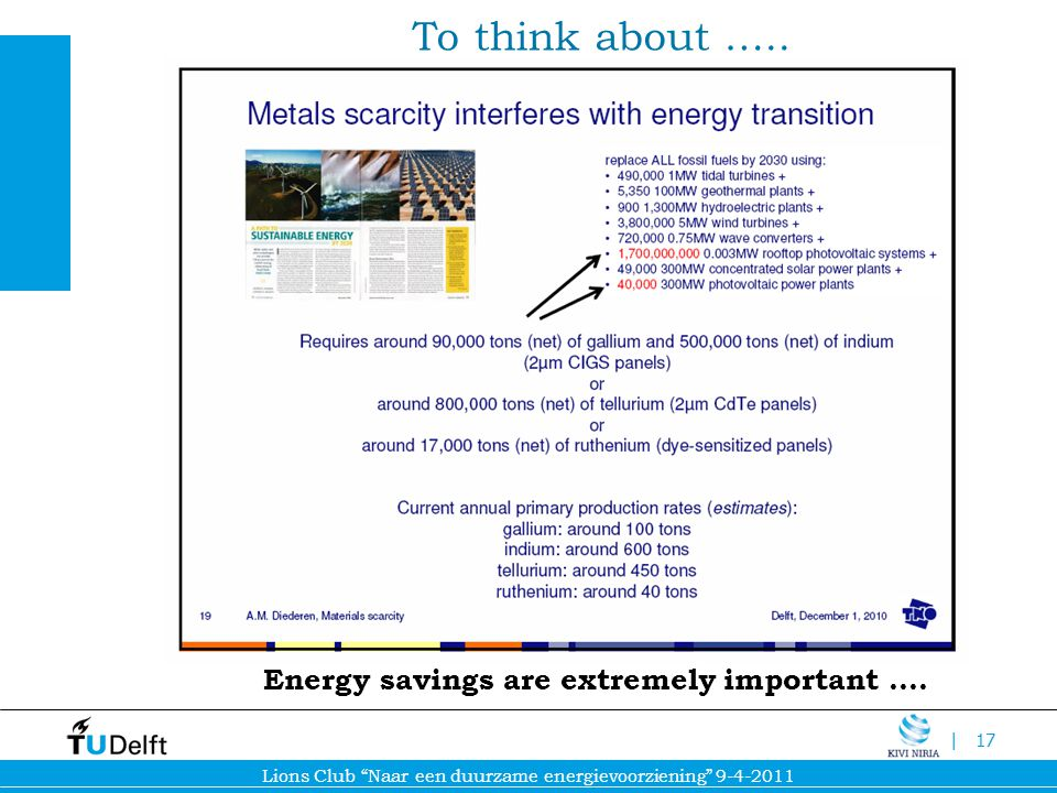 Energy savings are extremely important ….