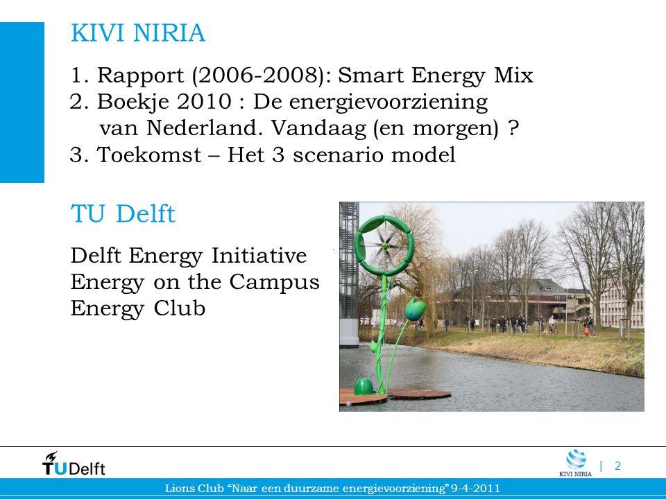 KIVI NIRIA TU Delft Rapport (2006-2008): Smart Energy Mix