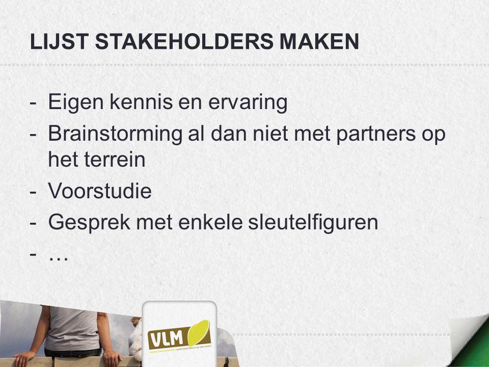 Lijst stakeholders maken