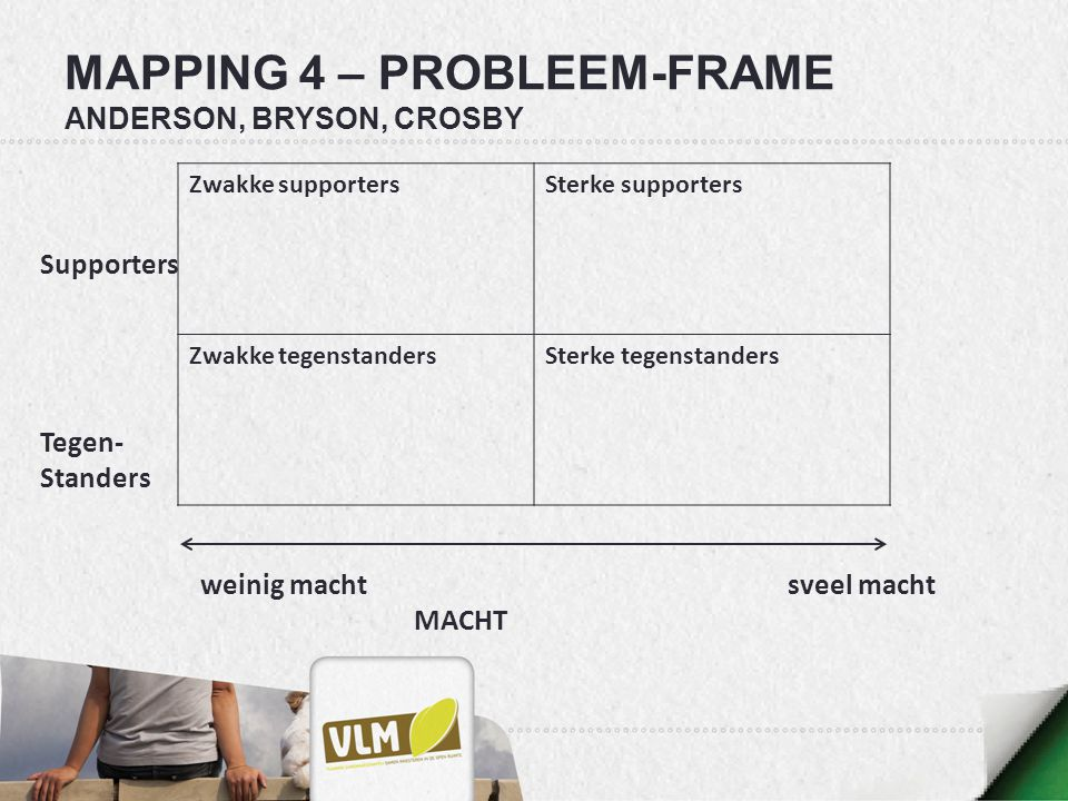 Mapping 4 – probleem-frame Anderson, bryson, crosby