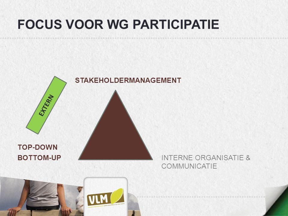 Focus voor wg participatie