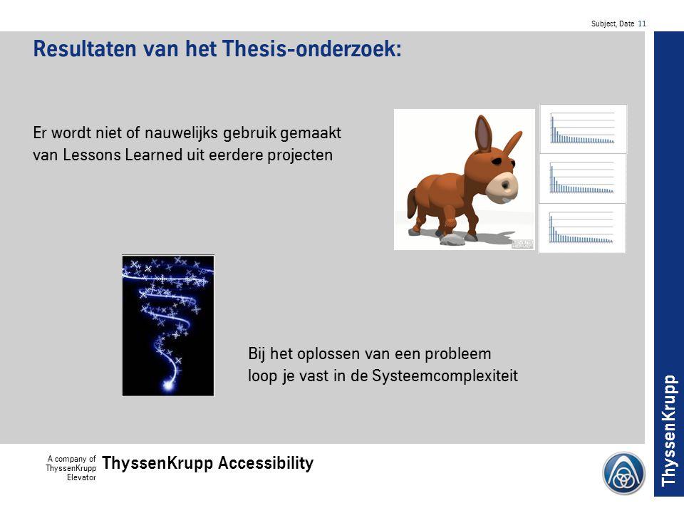 Resultaten van het Thesis-onderzoek: