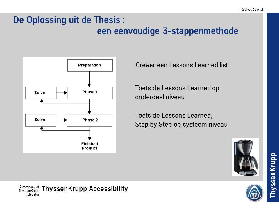 De Oplossing uit de Thesis : een eenvoudige 3-stappenmethode