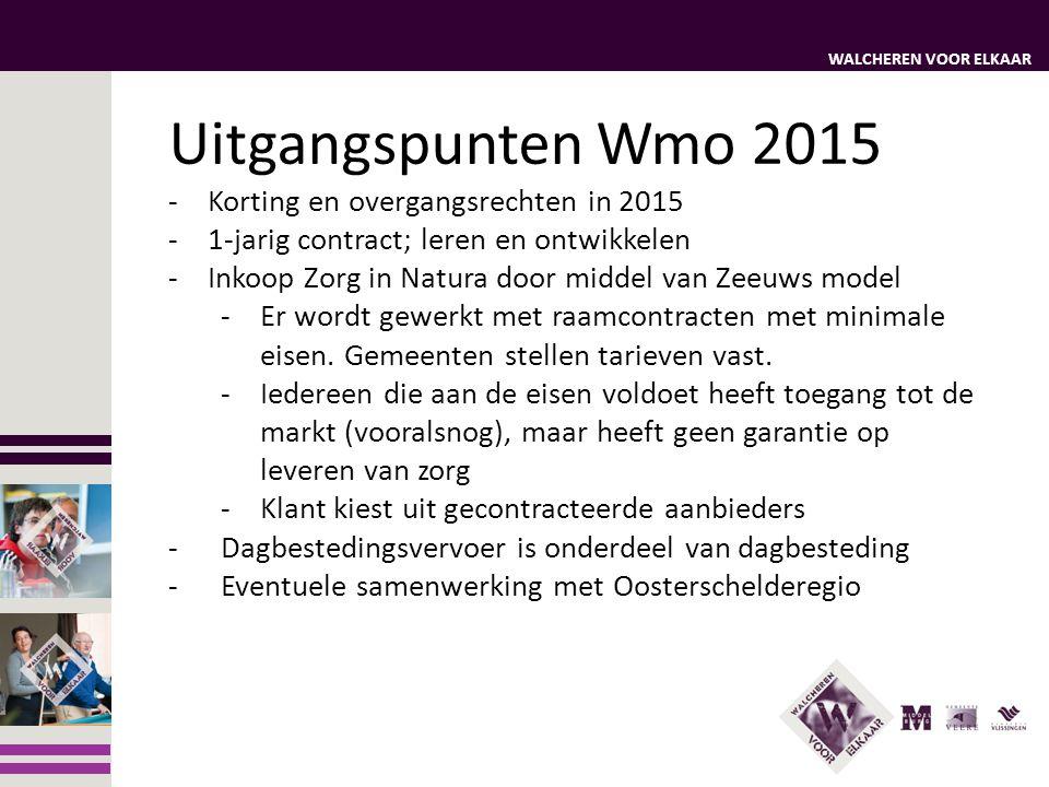 Uitgangspunten Wmo 2015 - Korting en overgangsrechten in 2015