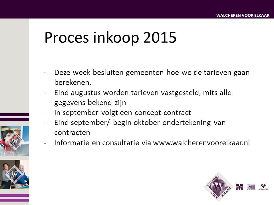 Proces inkoop 2015 Deze week besluiten gemeenten hoe we de tarieven gaan berekenen.