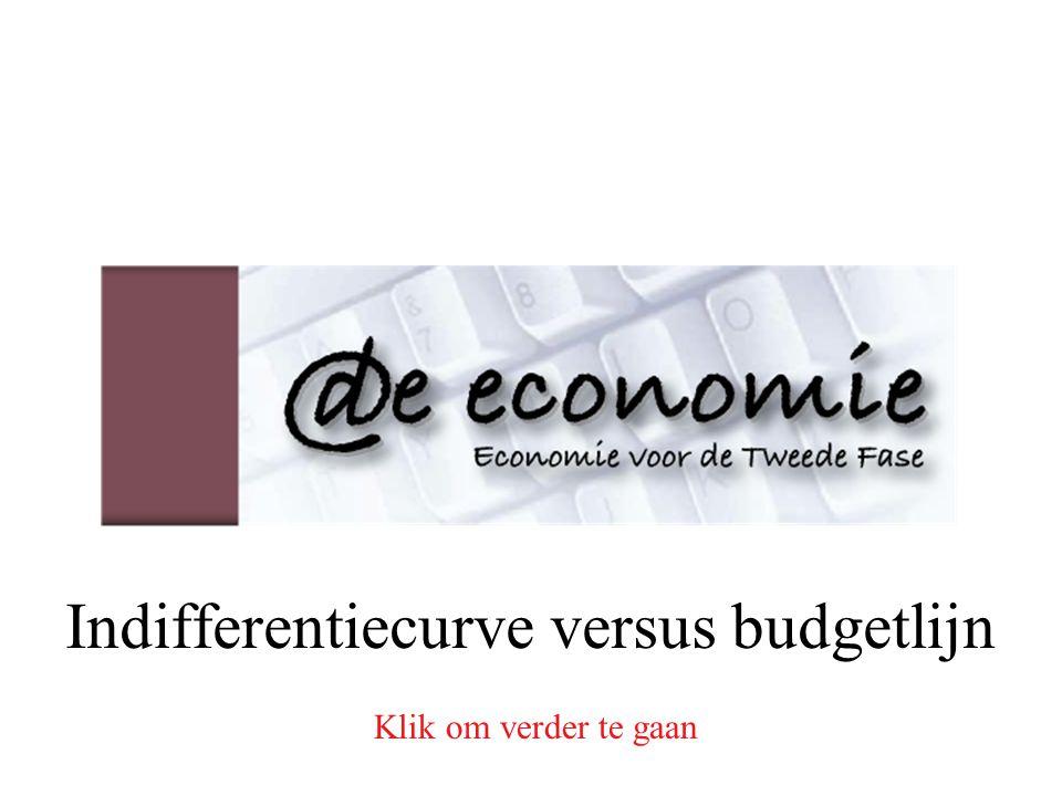 Indifferentiecurve versus budgetlijn