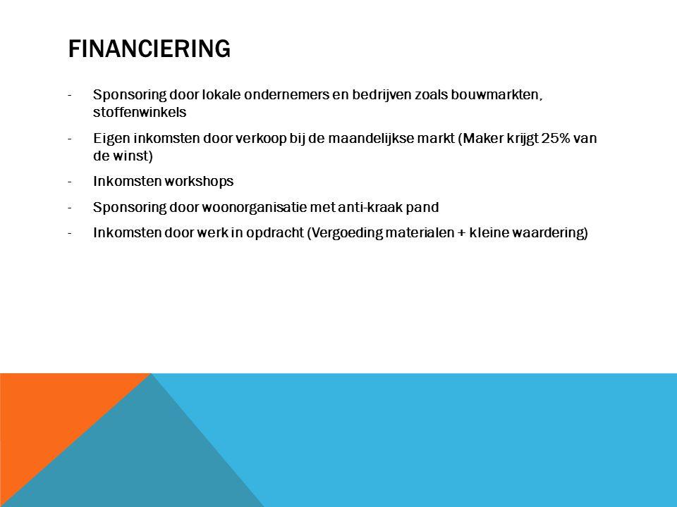Financiering Sponsoring door lokale ondernemers en bedrijven zoals bouwmarkten, stoffenwinkels.