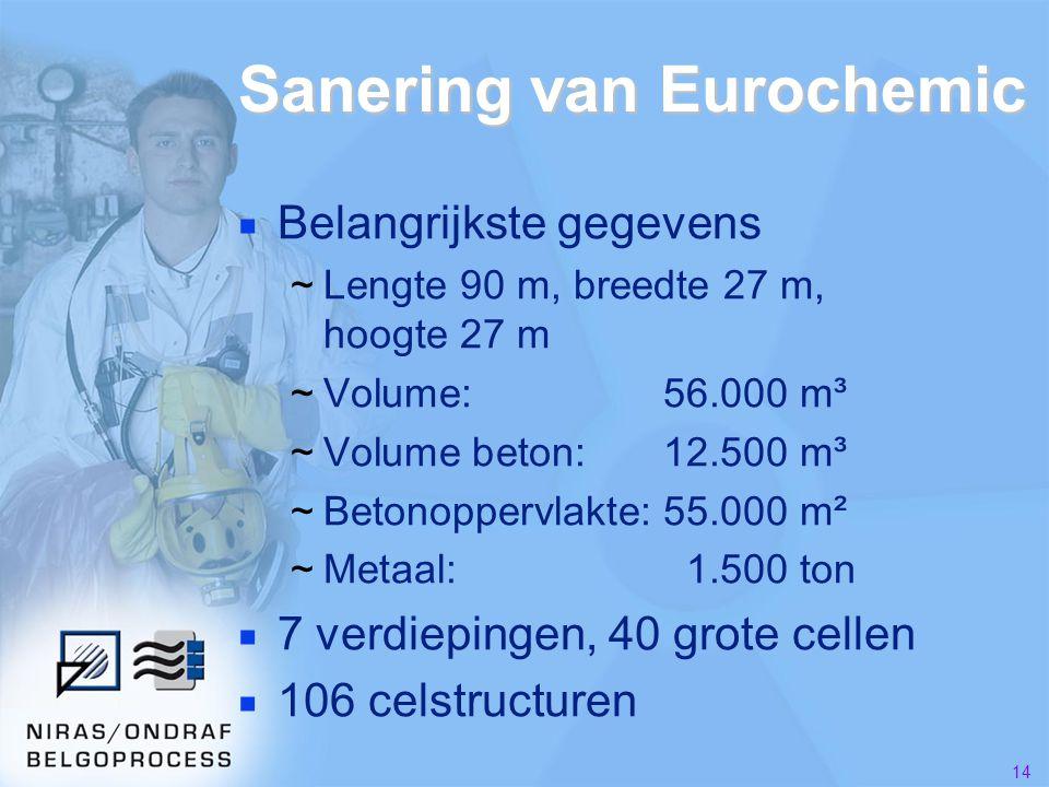 Sanering van Eurochemic