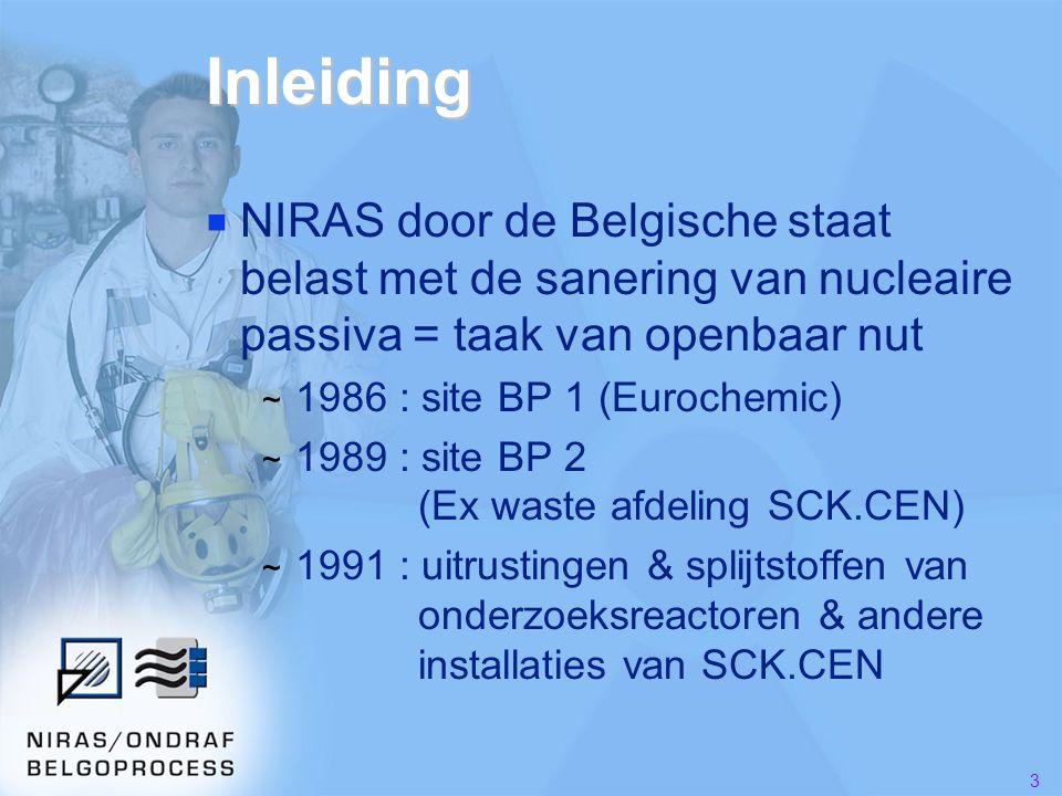 Inleiding NIRAS door de Belgische staat belast met de sanering van nucleaire passiva = taak van openbaar nut.