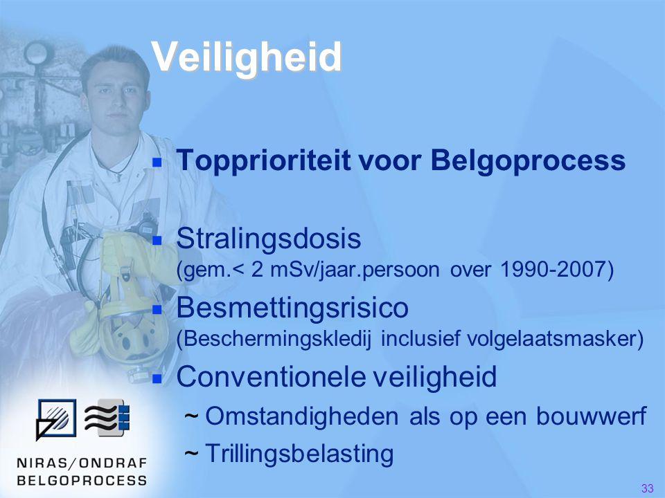 Veiligheid Topprioriteit voor Belgoprocess