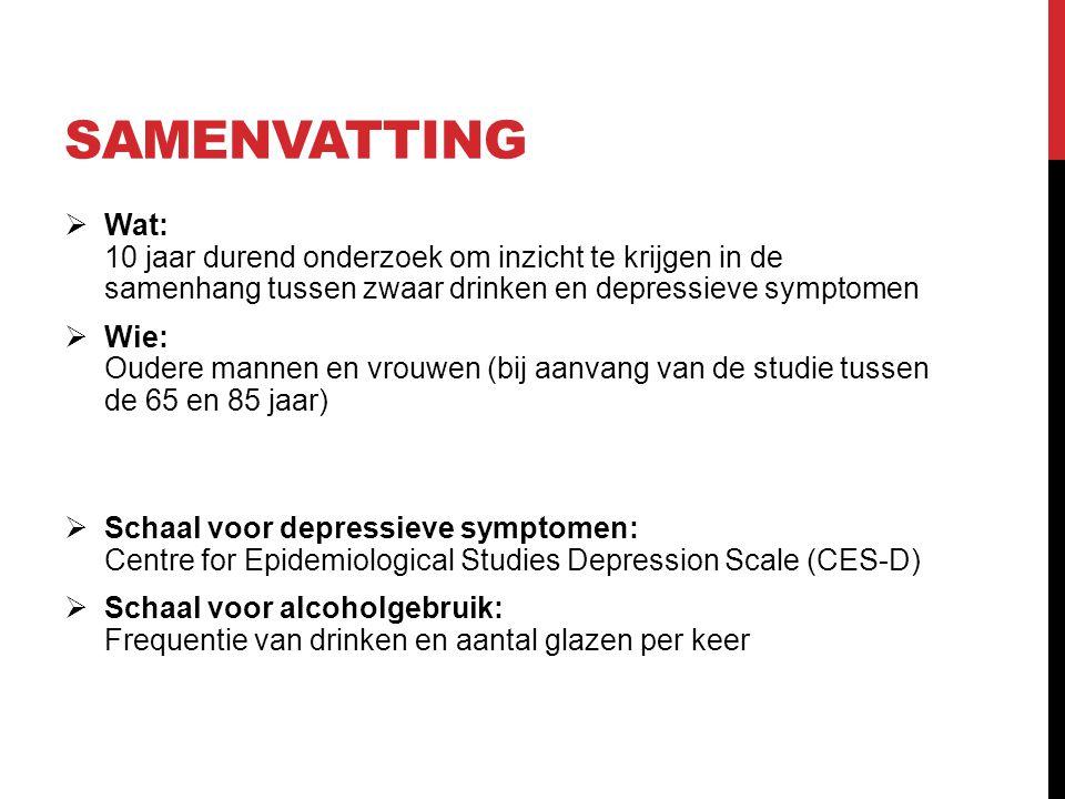 Samenvatting Wat: 10 jaar durend onderzoek om inzicht te krijgen in de samenhang tussen zwaar drinken en depressieve symptomen.