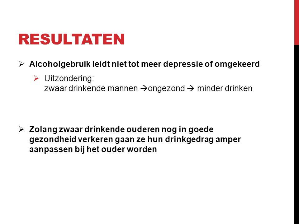 Resultaten Alcoholgebruik leidt niet tot meer depressie of omgekeerd