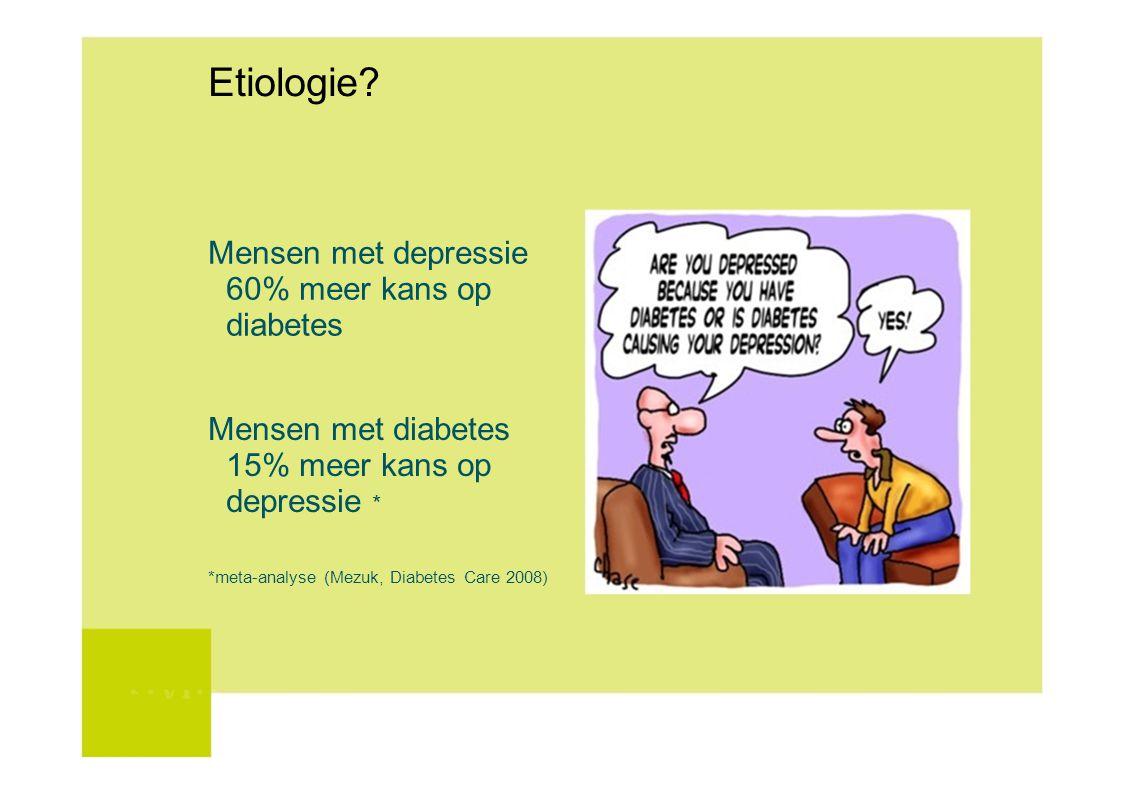 Etiologie Mensen met depressie 60% meer kans op diabetes