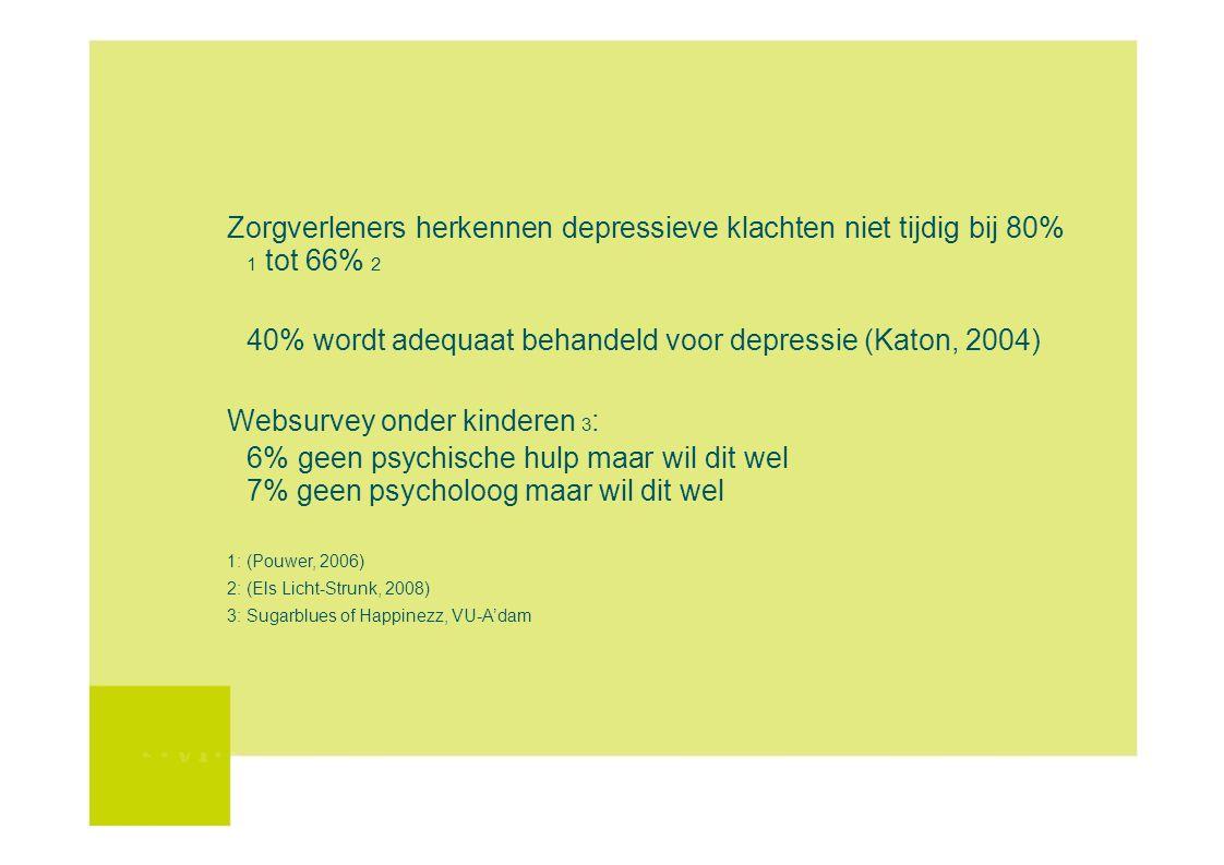 40% wordt adequaat behandeld voor depressie (Katon, 2004)