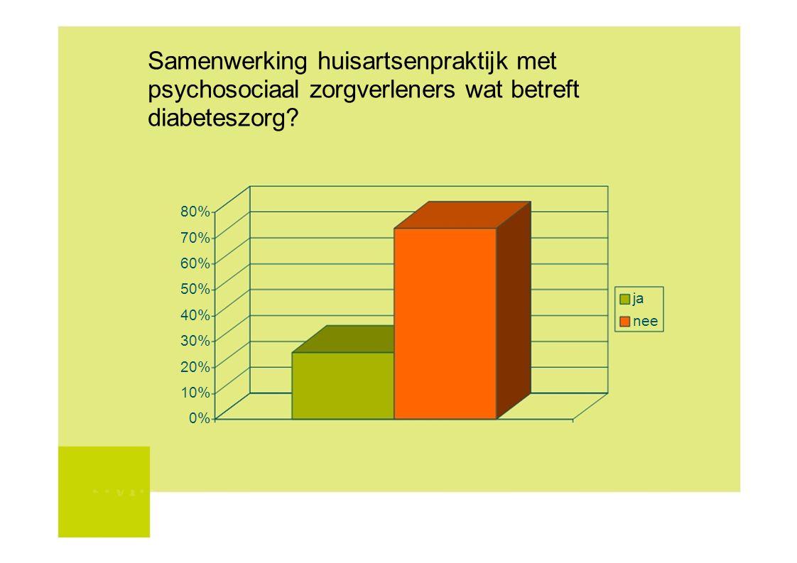 Samenwerking huisartsenpraktijk met psychosociaal zorgverleners wat betreft diabeteszorg