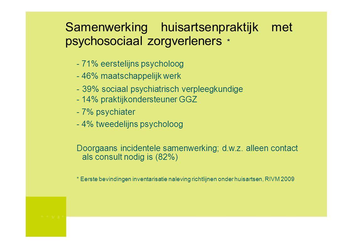 Samenwerking huisartsenpraktijk met psychosociaal zorgverleners *