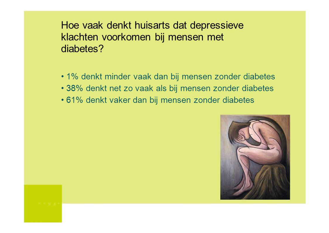 Hoe vaak denkt huisarts dat depressieve klachten voorkomen bij mensen met diabetes