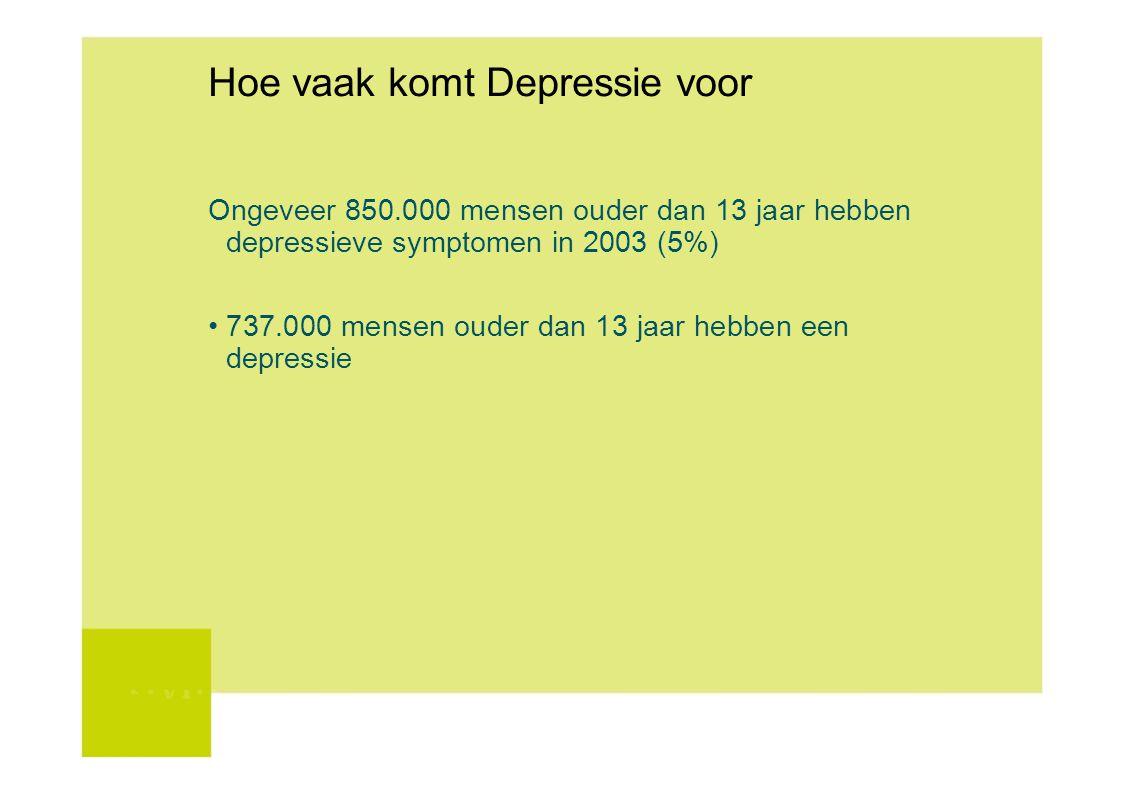 Hoe vaak komt Depressie voor