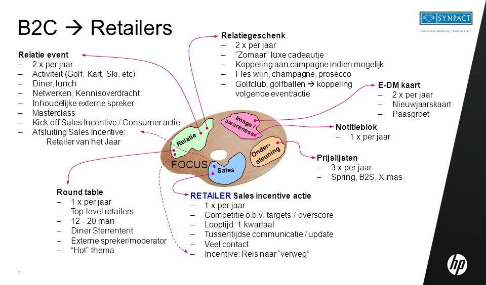 B2C  Retailers FOCUS Relatiegeschenk 2 x per jaar