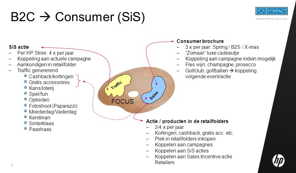 B2C  Consumer (SiS) FOCUS Consumer brochure