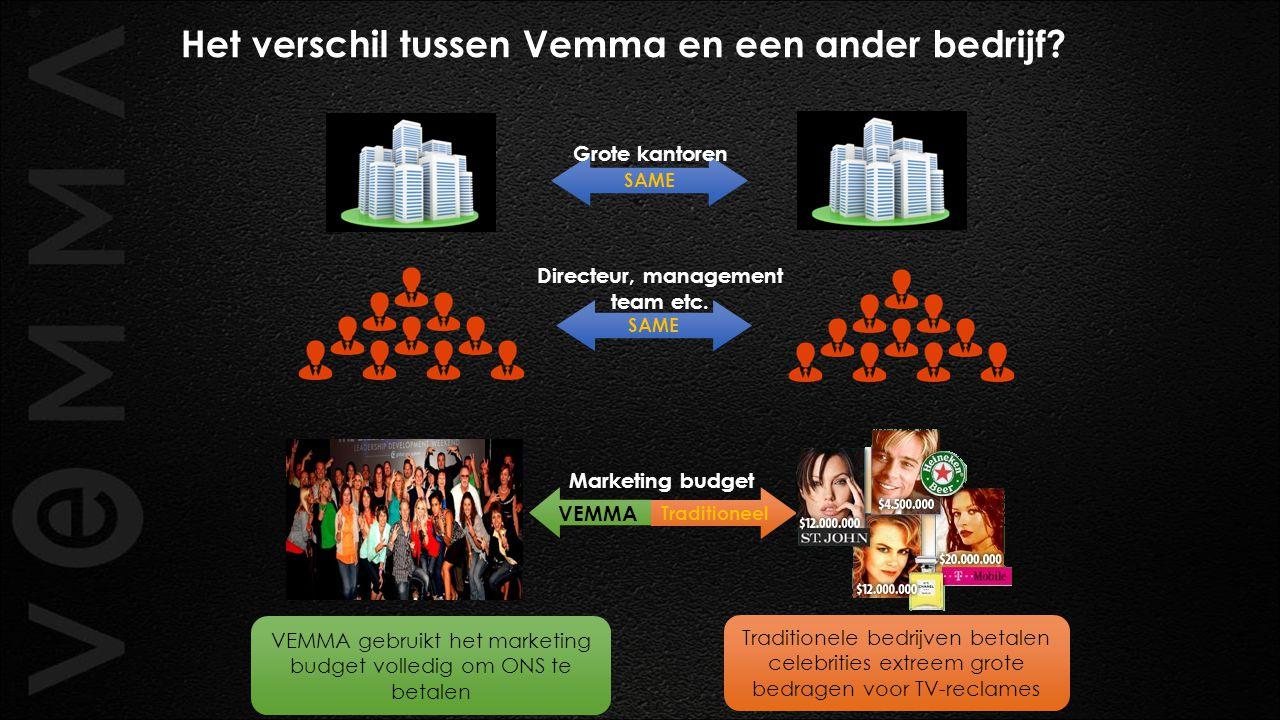 Het verschil tussen Vemma en een ander bedrijf