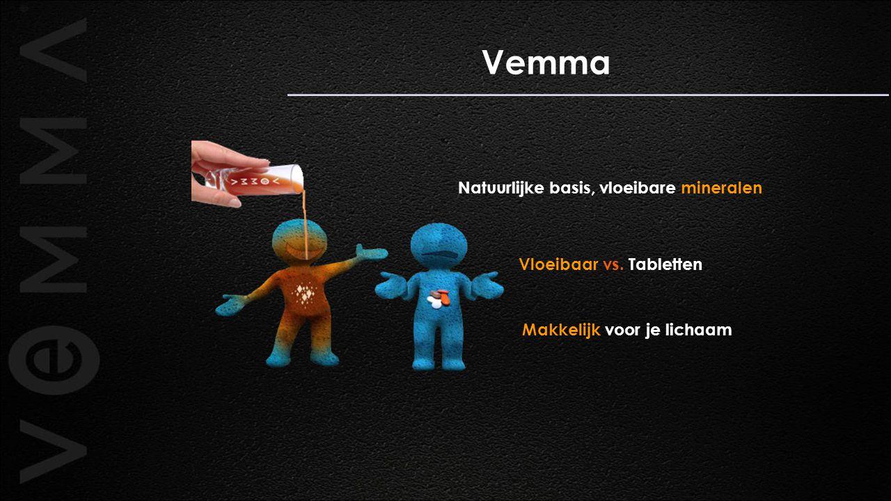Vemma Natuurlijke basis, vloeibare mineralen Vloeibaar vs. Tabletten