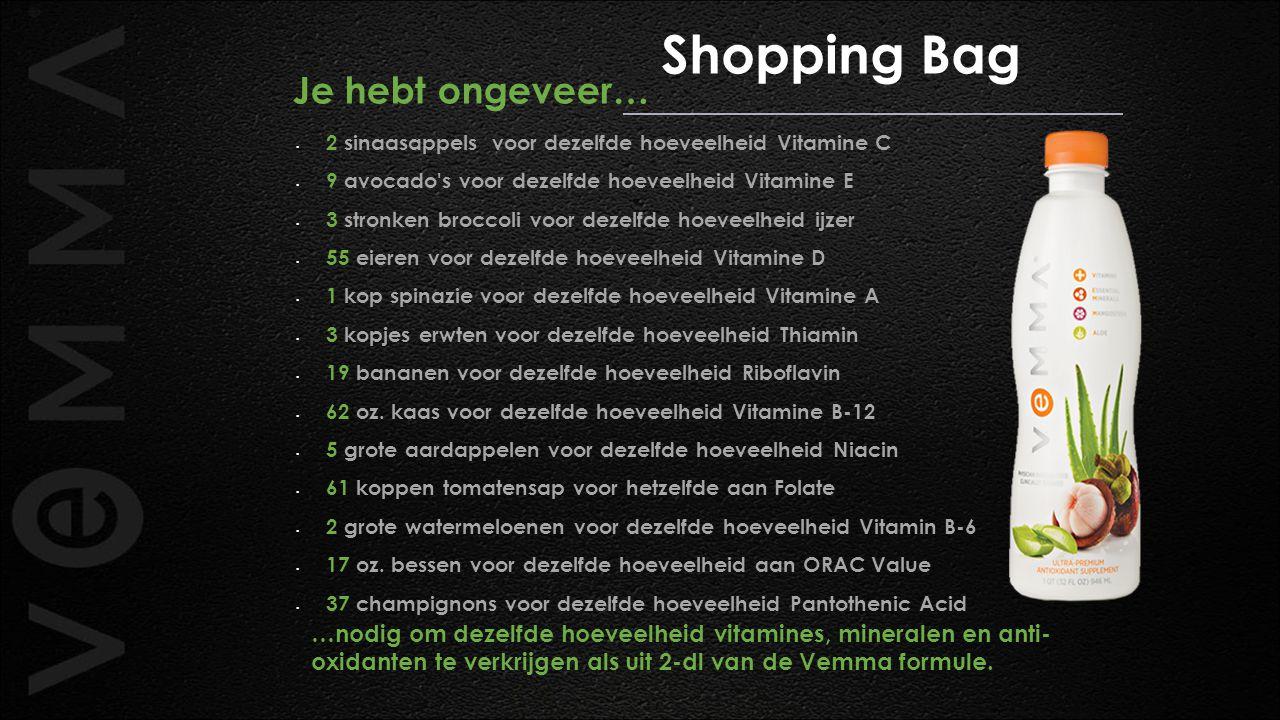 Shopping Bag Je hebt ongeveer…
