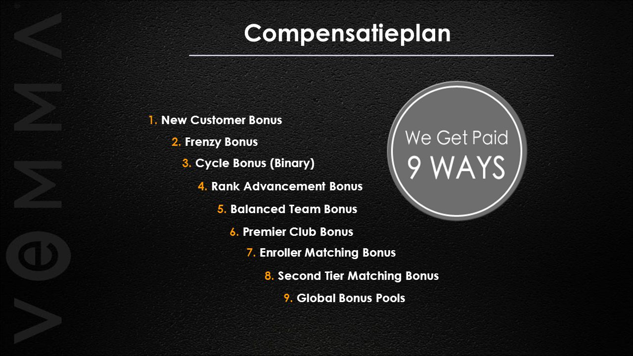Compensatieplan 1. New Customer Bonus 2. Frenzy Bonus