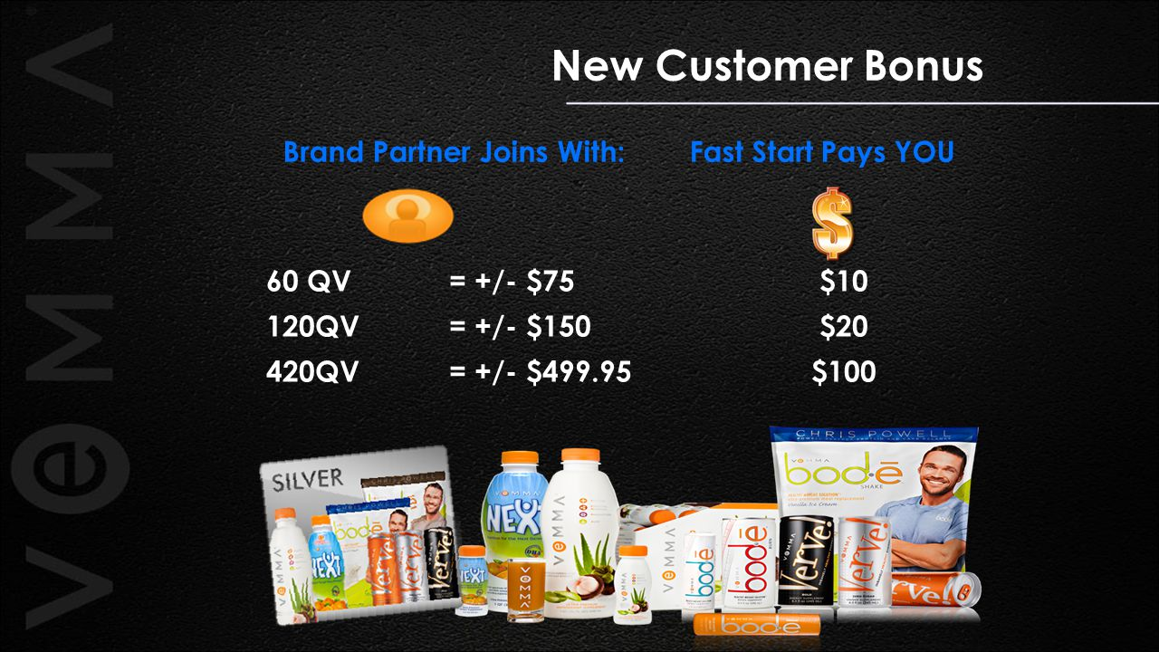 Brand Partner Joins With: Fast Start Pays YOU