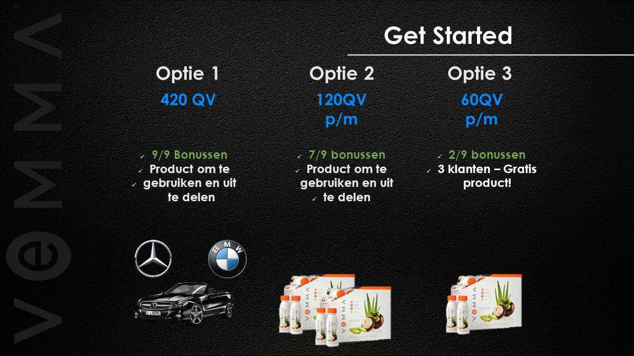 Get Started Optie 1 Optie 2 Optie 3 420 QV 120QV p/m 60QV p/m