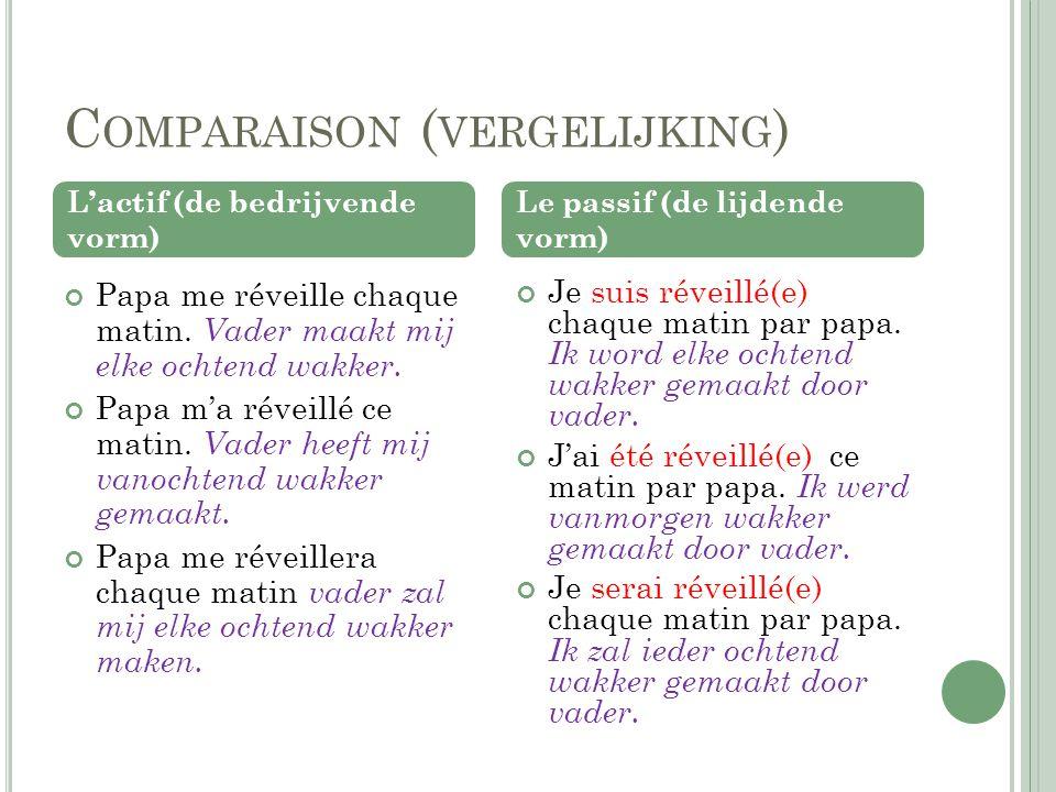 Comparaison (vergelijking)