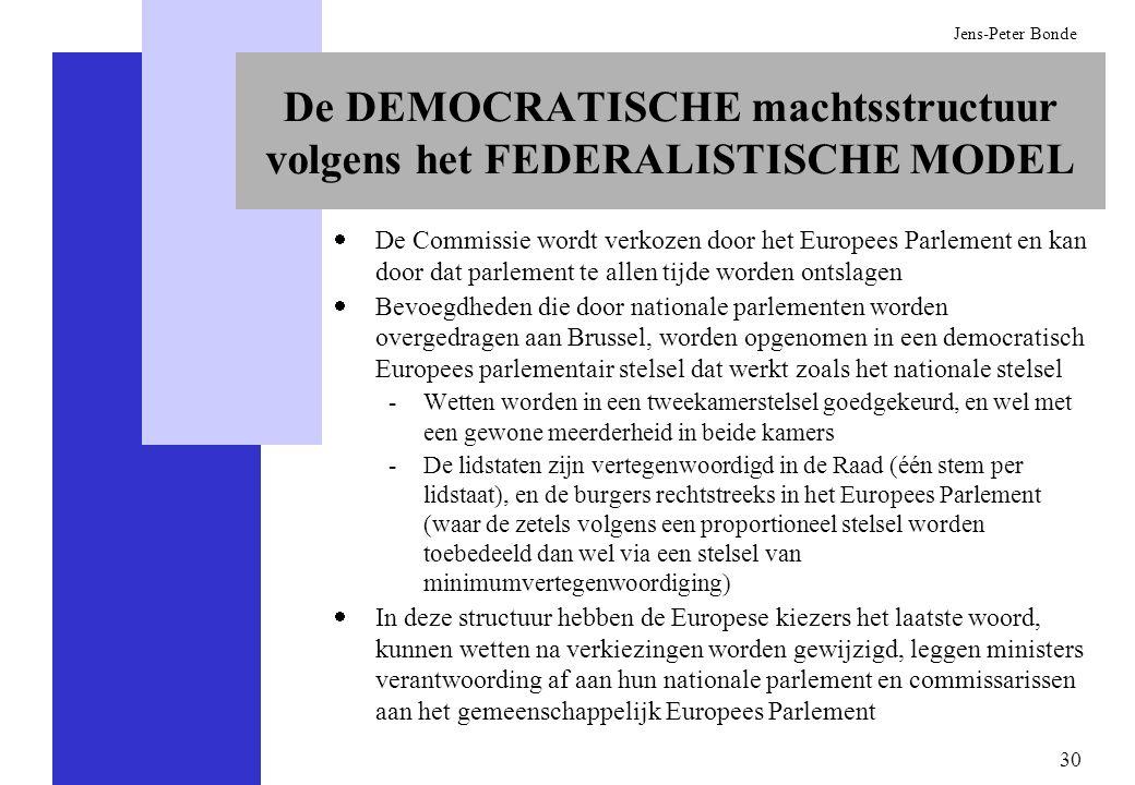 De DEMOCRATISCHE machtsstructuur volgens het FEDERALISTISCHE MODEL