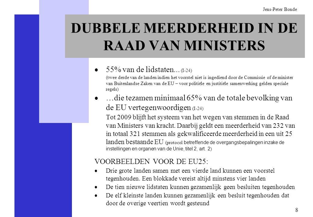 DUBBELE MEERDERHEID IN DE RAAD VAN MINISTERS