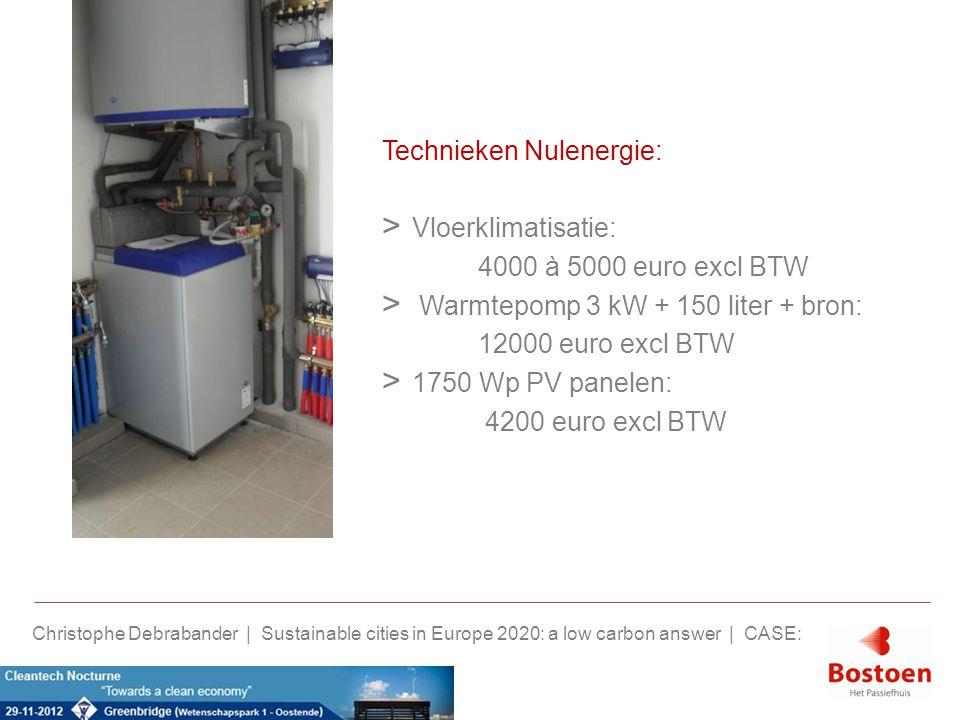 Technieken Nulenergie: Vloerklimatisatie: 4000 à 5000 euro excl BTW
