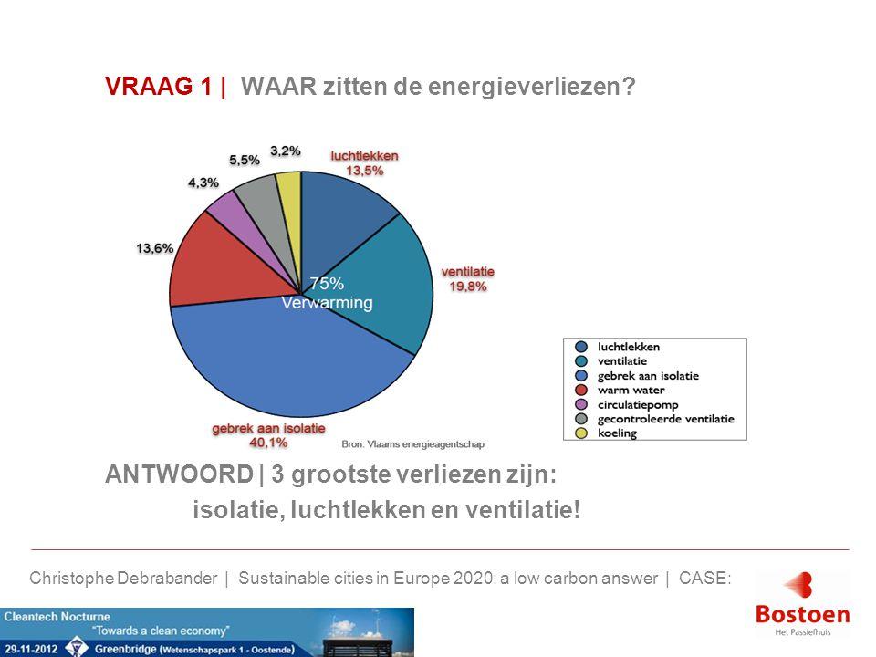 VRAAG 1 | WAAR zitten de energieverliezen