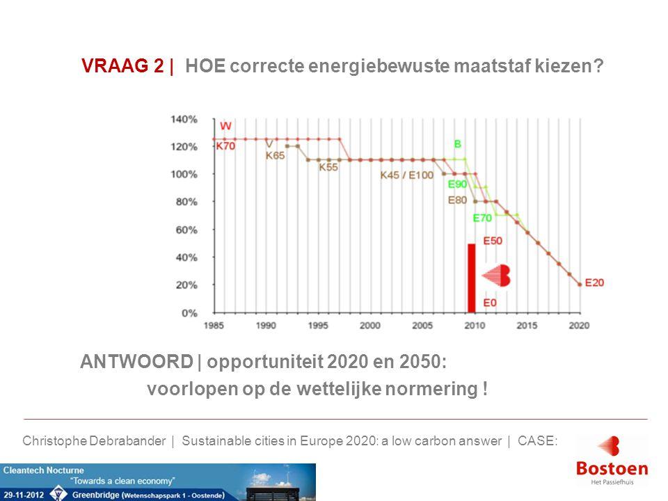 VRAAG 2 | HOE correcte energiebewuste maatstaf kiezen