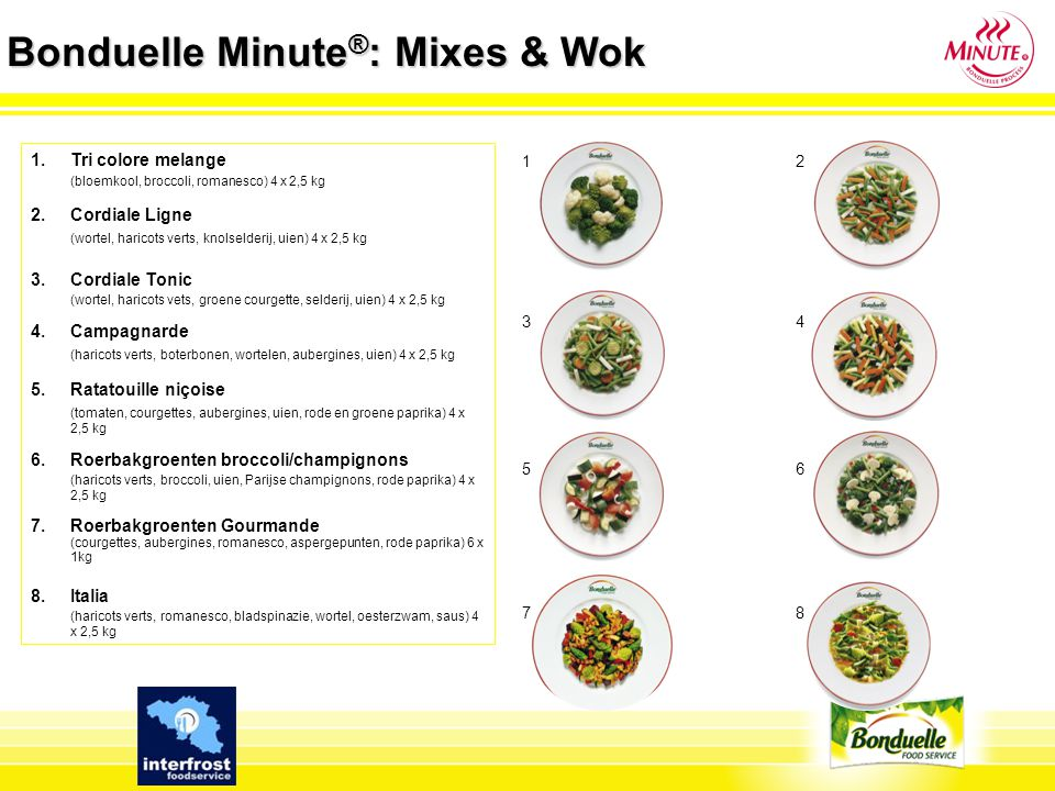 Bonduelle Minute®: Mixes & Wok