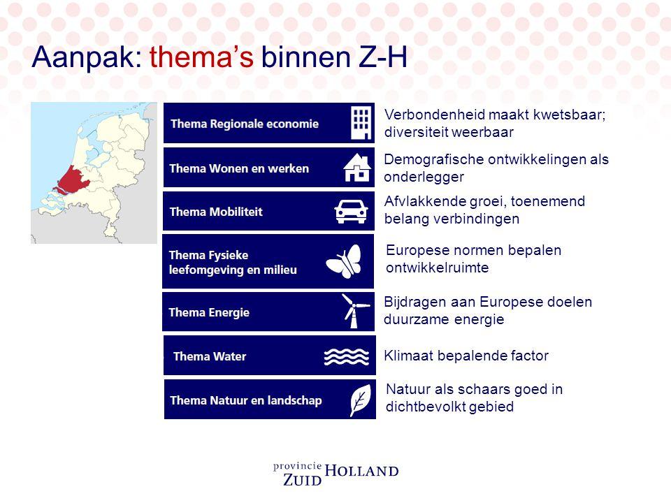 Aanpak: gebieden binnen Z-H