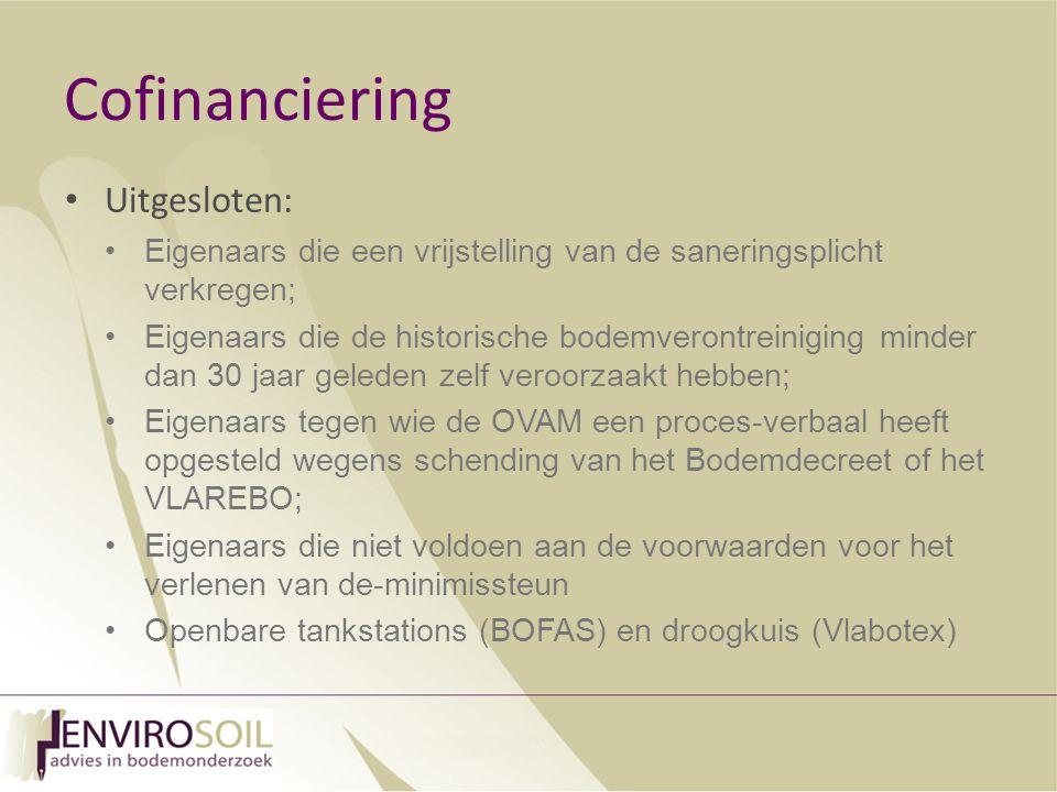Cofinanciering Uitgesloten: