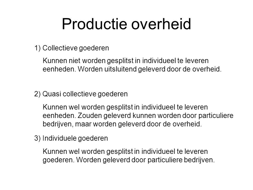 Productie overheid 1) Collectieve goederen