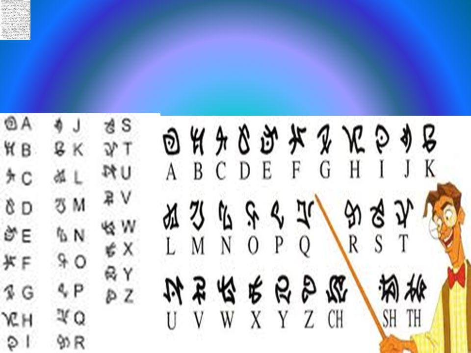 Mogelijke letters