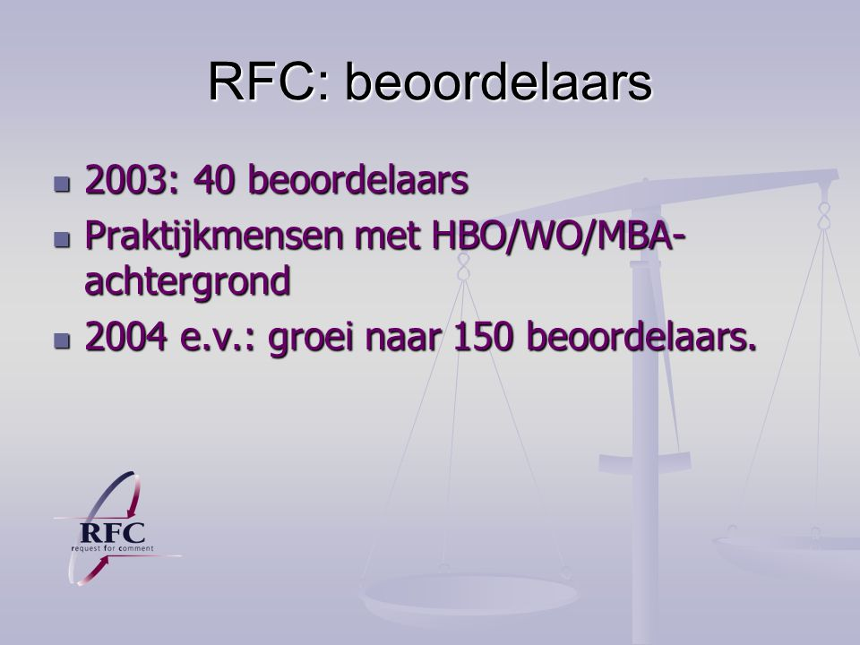 RFC: beoordelaars 2003: 40 beoordelaars