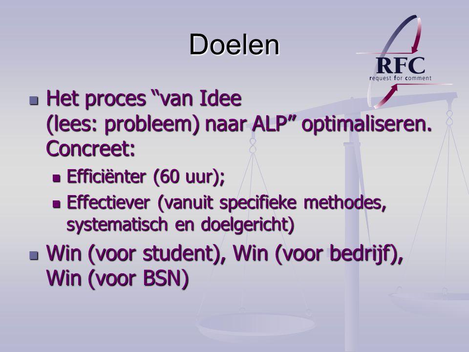 Doelen Het proces van Idee (lees: probleem) naar ALP optimaliseren. Concreet: Efficiënter (60 uur);